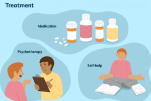 Treatment of anxiety disorder