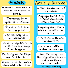 Difference between anxiety and anxiety disorder